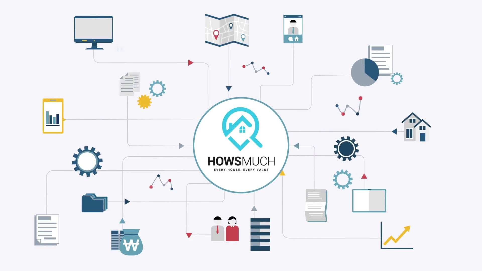 Howsmuch infographic